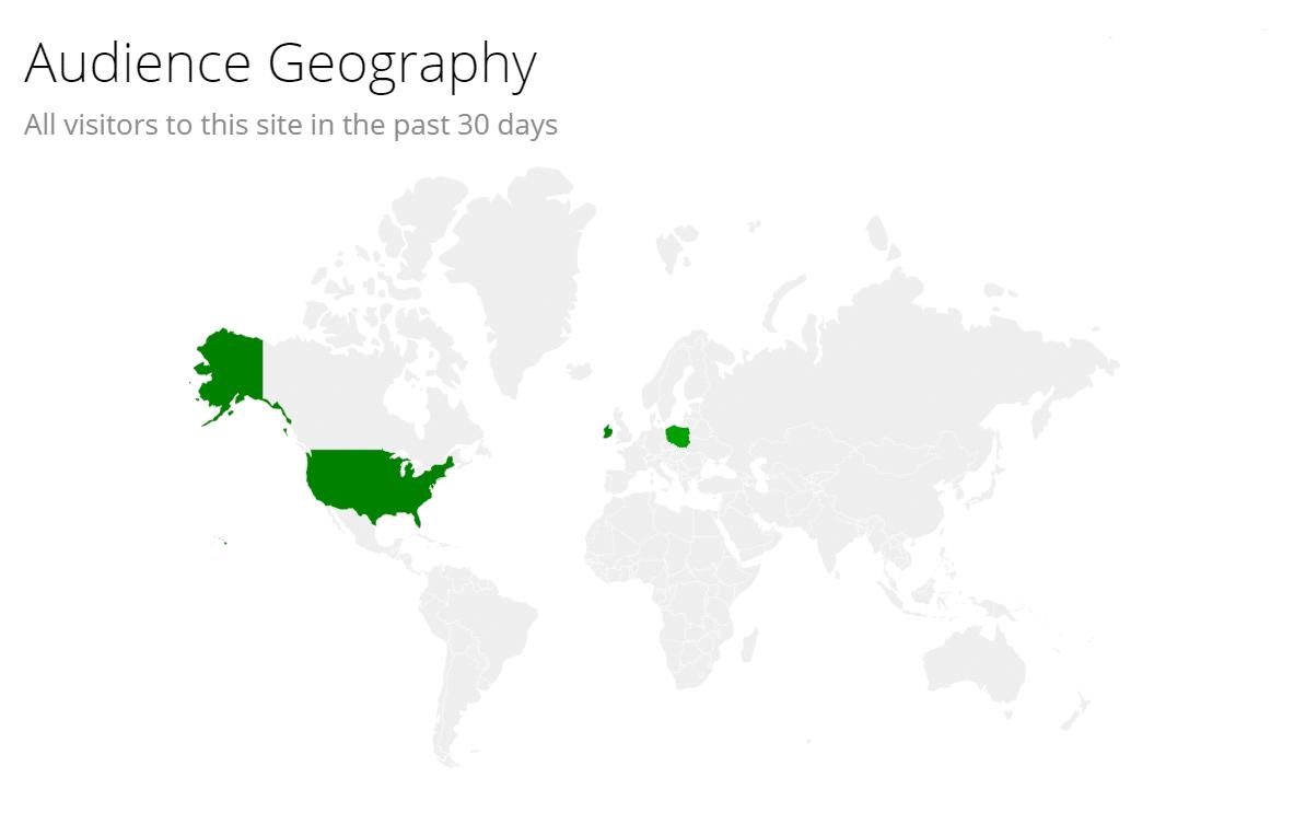 Filmweb - Ubicación Geográfica