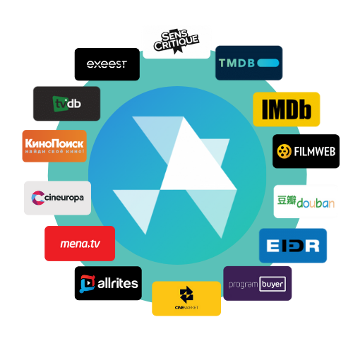 Register your Movies and TV shows with correct metadata